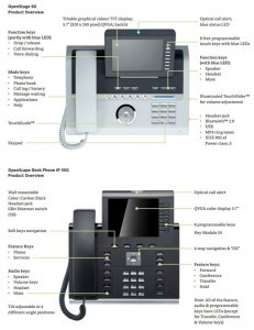 OpenScape handset overview