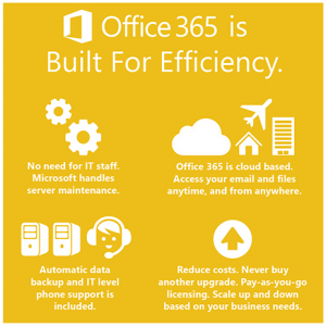 office 365 for efficiency