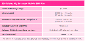 $90 Telstra My Business SIM Plan