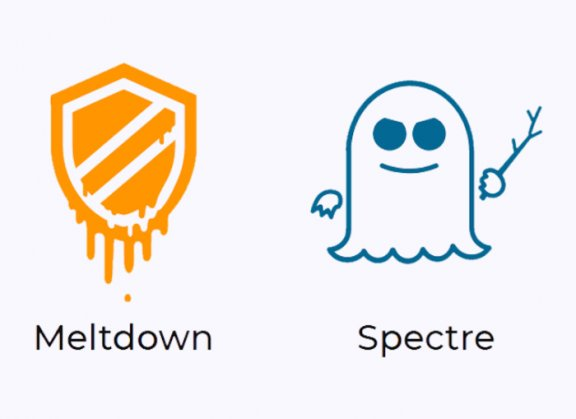 Understanding Meltdown and Spectre