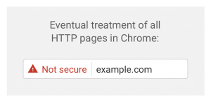 SSL is treated as a must have by chrome
