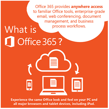 office 365 explained