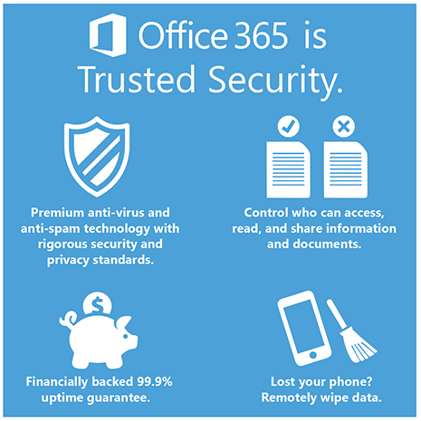 office 365 for security